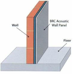 Acoustic Floors
